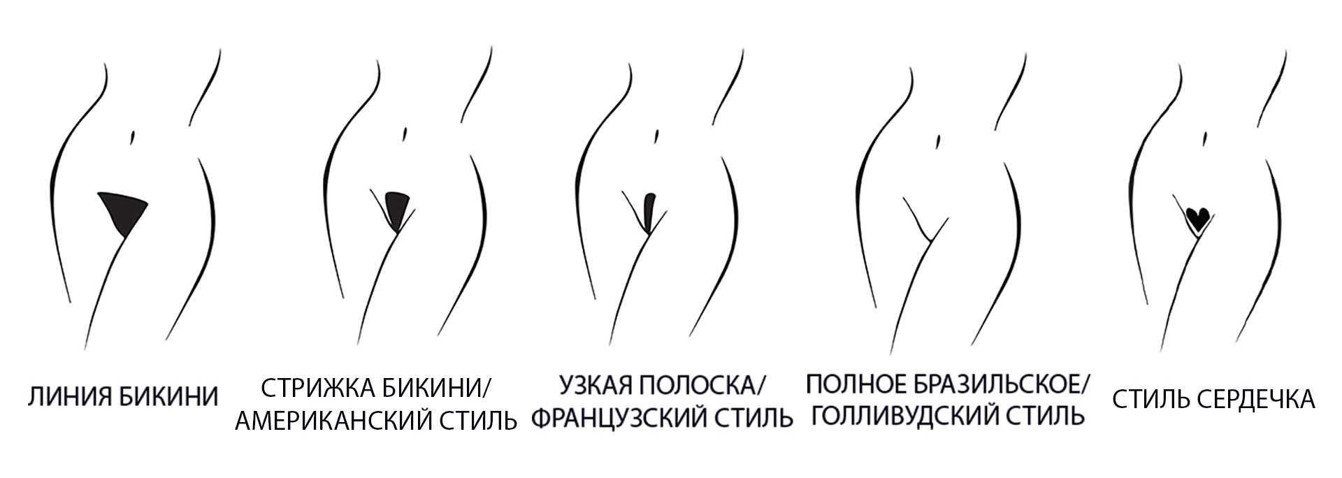 Виды бикини