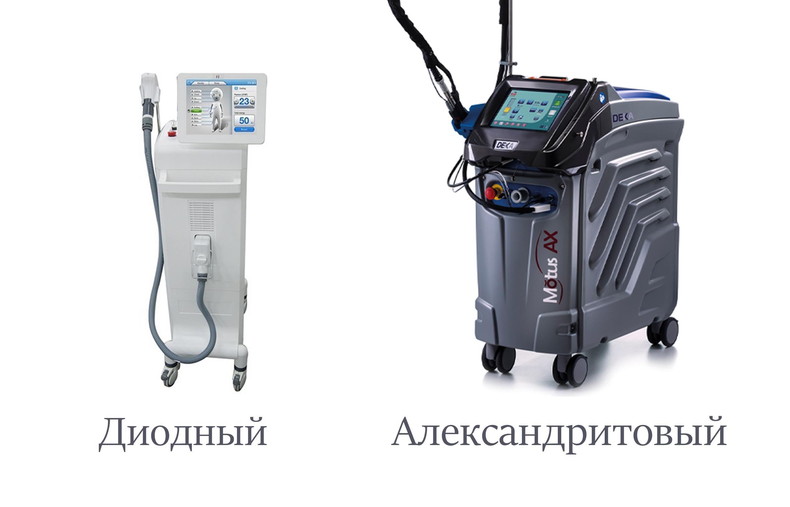 Алекандритовый и диодный лазеры